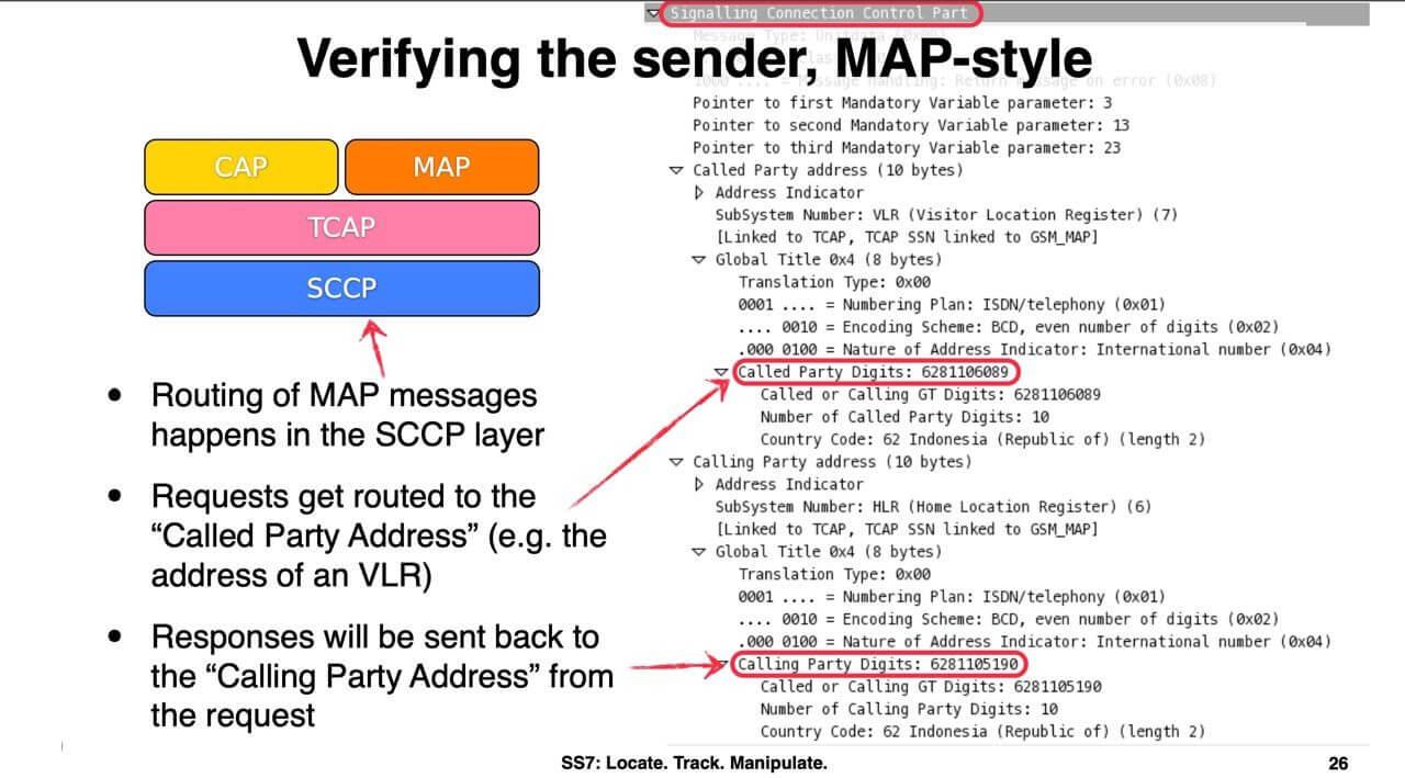 Verifying the sender, MAP-style