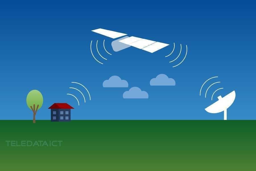 اینترنت ماهواره ای رایگان